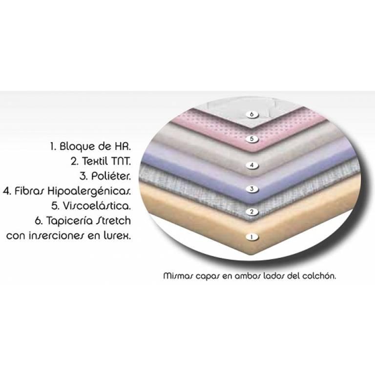 Colchón Mash Fremont (blanco, 90x190 cm)